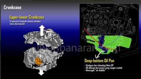Intake Manifold Putar By Izm Speed kupas tuntas teknology yamaha yzf r25 iwanbanaran