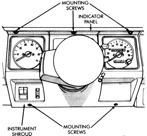 repair guides instrument and switches instrument