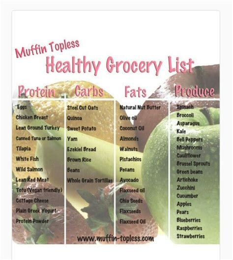 healthy fats carbs and protein list list of healthy carbs and proteins day program