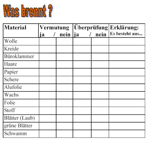 Was Ist Silargan Für Ein Material by Ziemlich Feuerwehrmann Arbeitsblatt F 195 188 R Kinderg 195 164 Rten
