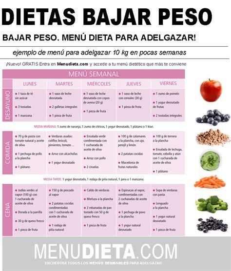 dietas para adelgazar dietas suaves y dietas saludables men 250 s dietas los m 233 todos vip para adelgazar men 250 s de dietas