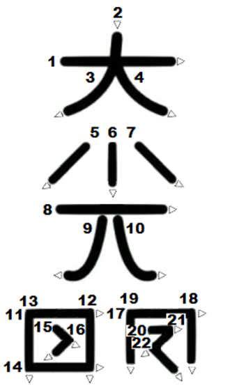 reiki symbols   draw reiki symbols step  step