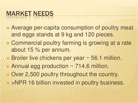 business plan for poultry farm