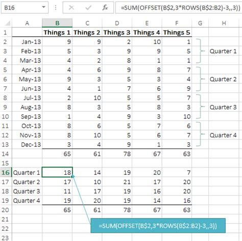 format date as quarter in excel excel formulas to summarise monthly data into quarters