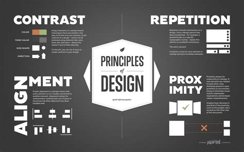 Design Elements Crap | principles of design poster an infographic by paper leaf