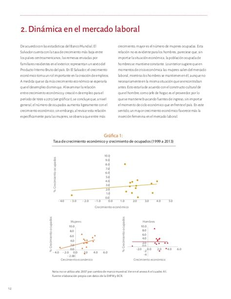 articulos gerza din micas de grupo e integraci n de dinamicas para varones din 225 mica del mercado laboral de