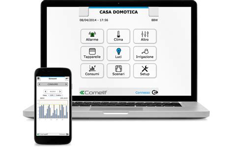 comelit serial bridge home automation system manager