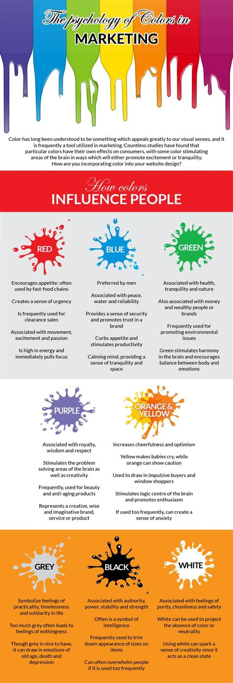25 best ideas about psychology of color on pinterest best 25 psychology of color ideas on pinterest