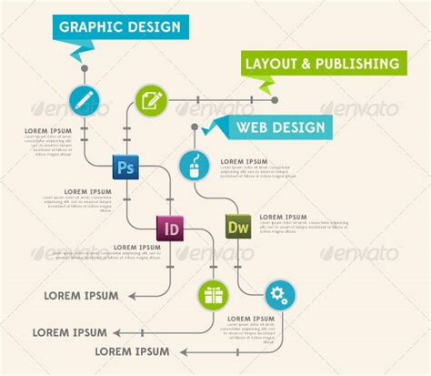 infographic ideas 187 infographic timeline template best