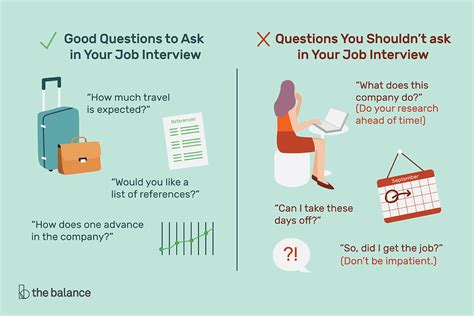 common interview mistakes city wide paper corrugated