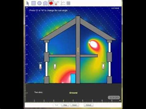tas ambiens tutorial energy2d simple 2d heat balance software for education