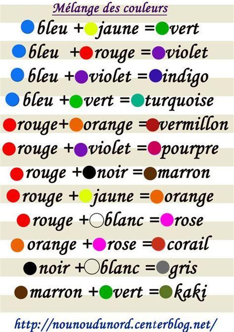 Comment Faire Du Turquoise Avec De La Peinture by M 233 Lange Des Couleurs Pour La Peinture