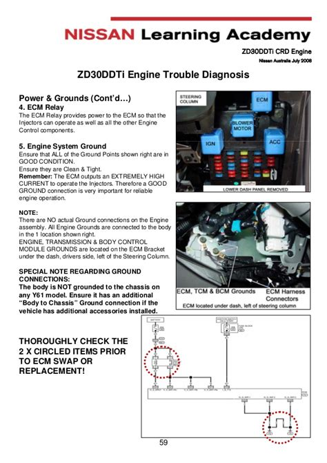Sensor Gas Nissan Newctrail T31 manual engine zd30 nissan
