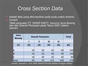 ppt pengolahan data powerpoint presentation id 3599996