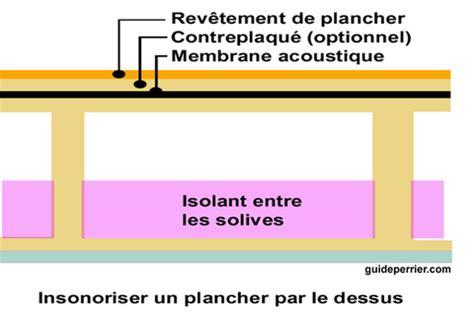 Insonorisation Plafond by Insonorisation D Un Plafond Plancher Existant