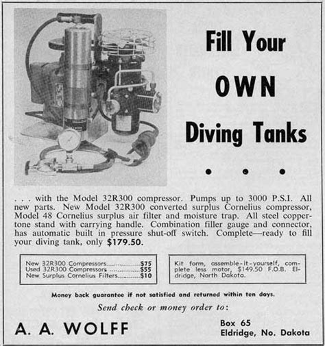 skin diving history a a wolf mfg retailers