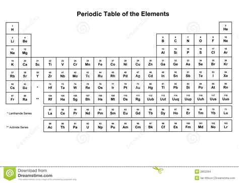 Simple Listy Black And White periodic table of the elements stock illustration