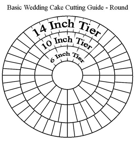 Wedding Cake Cutting Guide by The Ambrosia Bakery Deli