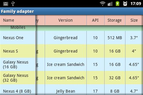 table layout in android using java java tablelayout with massive data android stack overflow