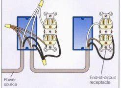 basic home wiring wiring diagrams schematics