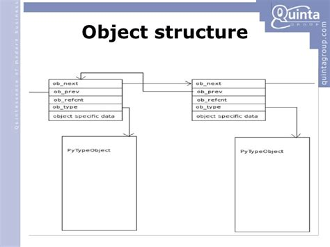 python tutorial classes objects python objects