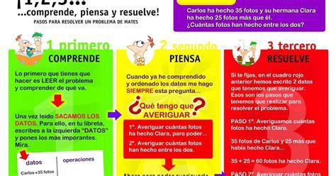 imagenes niños resolviendo problemas la educaci 211 n en las escuelas esquema con los pasos