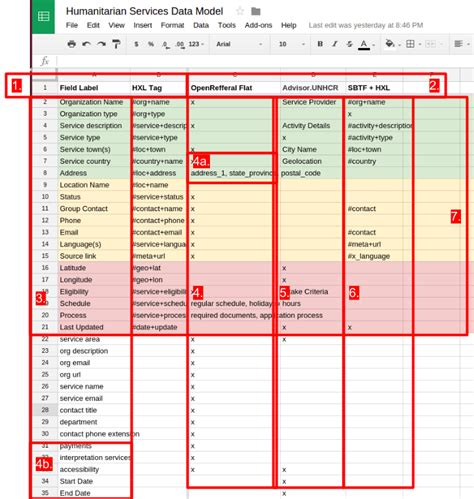 Shared Spreadsheets by Collaboration Devin Balkind