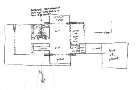 layout of a house the design process yourhome