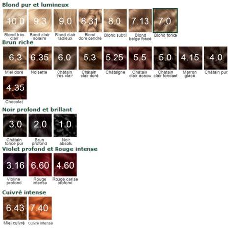 garnier olia colors garnier olia coloration permanente easyparapharmacie