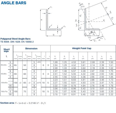 angle section dimensions steel angle sizes and dimensions pictures to pin on