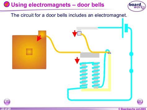 magnets electromagnets boardworks