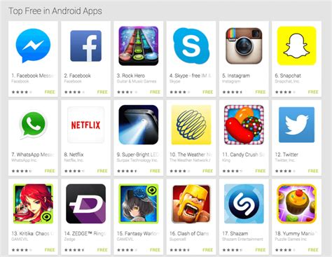 What Is The Best Free Search App Image Gallery Most Popular Android Apps