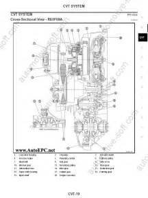 nissan ud wiring diagram for 95 ud free printable wiring diagrams