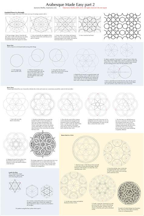test d ingresso storia dell arte disegno e storia dell arte paideia 2 0 officina per la