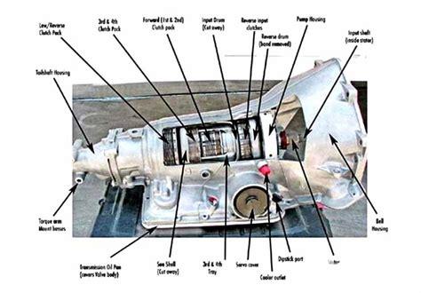 turbo 350 diagram chevy turbo 350 transmission parts diagram parts auto