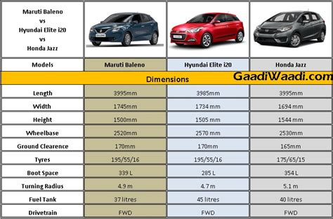 Specs Gift Card - maruti baleno specifications download free printable graphics