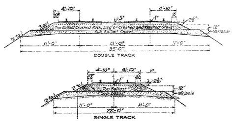 Track Section by Ho Scale Noise Killer Roadbed Rapido Trains Inc