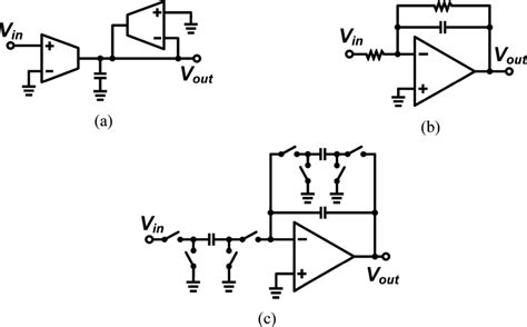 switched capacitor low pass filter conventional analog filters a gm c b active rc and c active