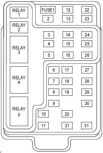 lincoln navigator   fuse box diagram auto