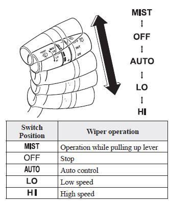 repair windshield wipe control 2013 mazda cx 5 spare parts catalogs service manual service manuals schematics 1999 mazda millenia windshield wipe control mazda