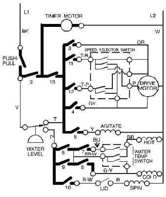kenmore washing machine motor wiring diagram kenmore