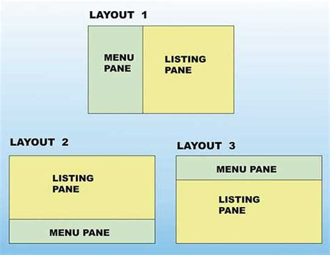 layout jsp tag jsp and custom tags java tutorial developer fusion