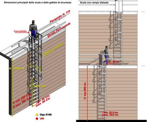 scale a gabbia p03 scale fisse inclinazione maggiore 75 176