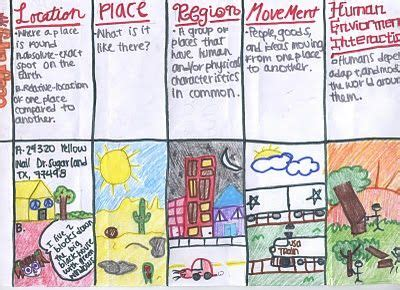 5 themes of geography boston 78 images about foldables notebookables interactive