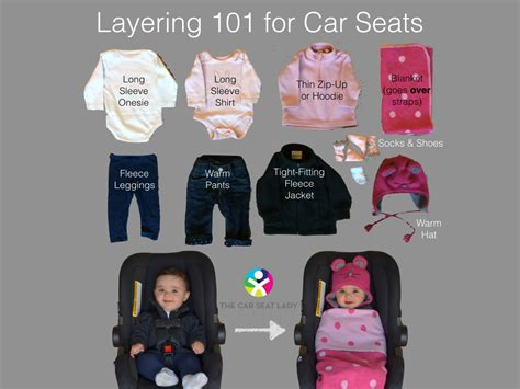 keeping baby warm in car seat the car seat keep warm and safe in the car seat