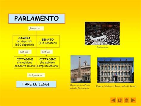 sede parlamento roma il consiglio comunale dei bambini insieme per la citta