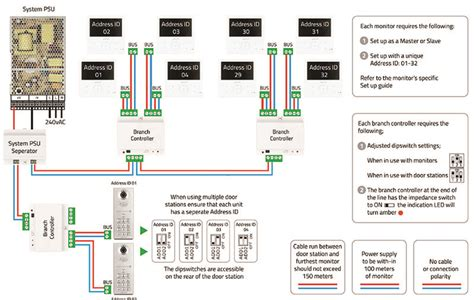 esp ltd wiring diagrams dimarzio wiring diagrams