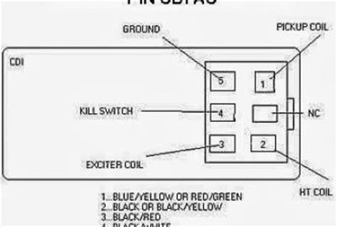 honda ss50 wiring diagram wiring diagram