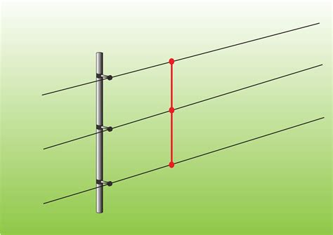 how to a with an electric fence how to install an electric fence with pictures wikihow