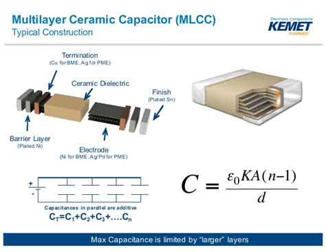 multilayer capacitor voltage capacitor multiplier chip 28 images 16 capacitance
